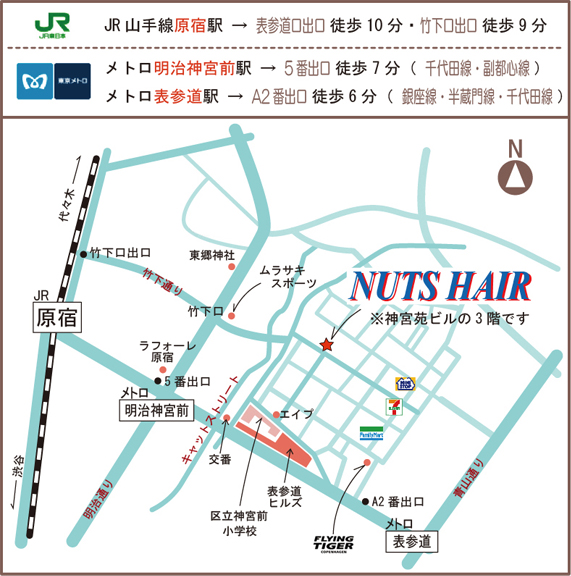 NUTS-MAP