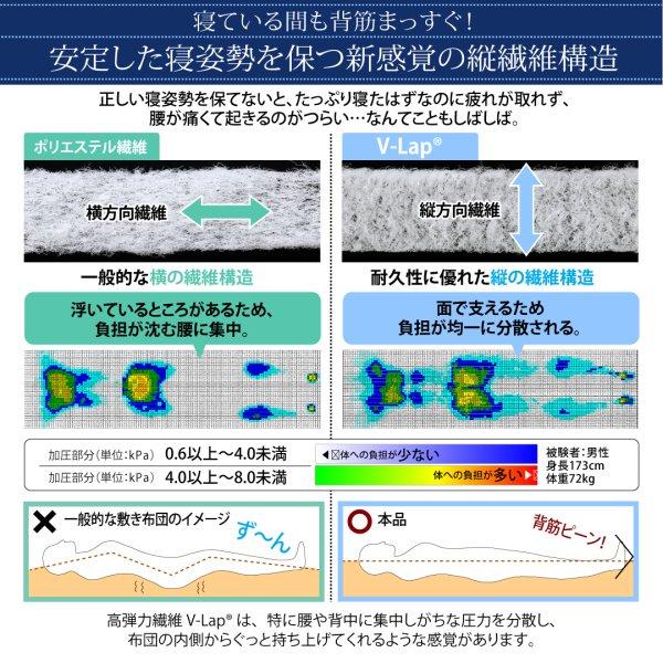 テイジン V-Lap使用 日本製 体圧分散で腰にやさしい 超軽量・高弾力敷布団 セミダブル の商品写真その2