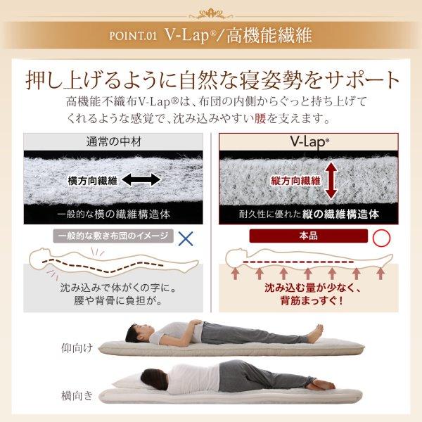テイジン V-Lap使用 日本製 体圧分散で腰にやさしい 高弾力四層敷き布団 セミダブル の商品写真その3