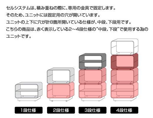 セルシステム 【中段/下段用ユニット】 イメージ11