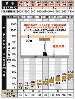 YPE型支持脚 YPE-60,70,80,90,125,145,175,205,235【2021.10〜】