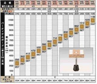 YPE型支持脚 YPE-250,310,370,430,490,550,610,670,730,790,850,910,970,1030,1090【2021.10〜】