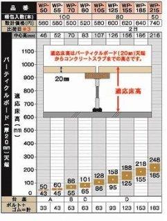 WP型支持脚 WP-50,55,70,80,105,125,155,185,215【2021.10〜】