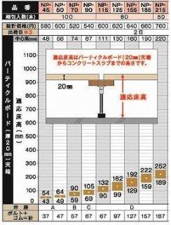 NP型支持脚 NP-45,50,70,90,115,125,155,185,215【2021.10〜】