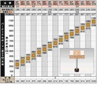 NP型支持脚 NP-230,290,350,410,470,530,590,650,710,770,830,890,950,1010,1070【2021.10〜】