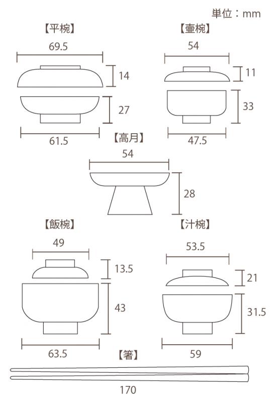 仏膳椀 器の寸法